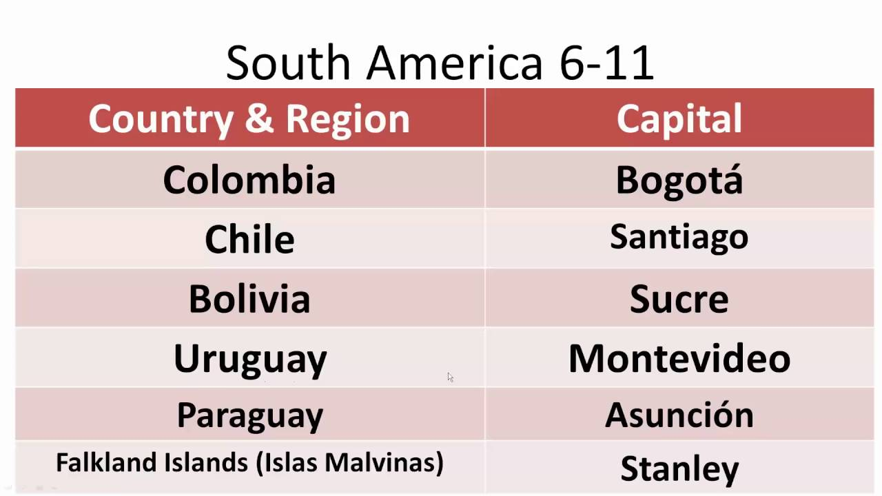 South America: Countries & Capitals 6-11 - YouTube