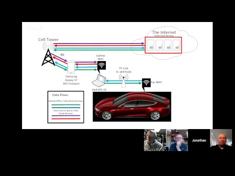 LMTV LIVE | Troubleshooting Tesla Model S Connectivity