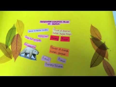 Sebaran Flora dan Fauna di Indonesia dan Dunia - Stop Motion