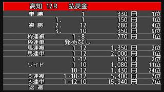 高知けいば中継 2020/07/05
