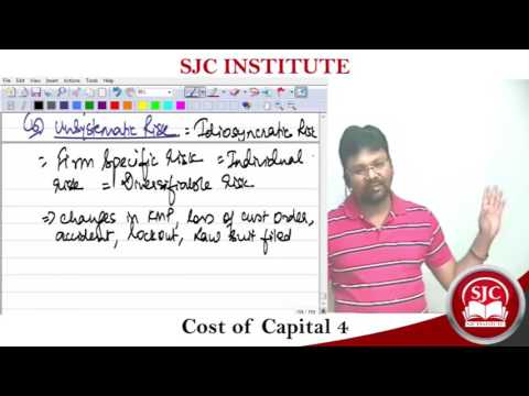 FM/SFM - Capital Asset Pricing Model and SML- Concepts By Satish Sir