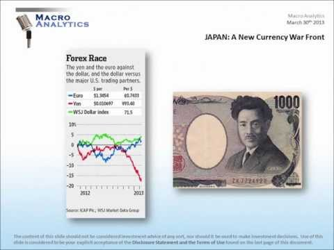 Macro Analytics - 03-30-13 - JAPAN: A New Currency War Front w/ John Rubino
