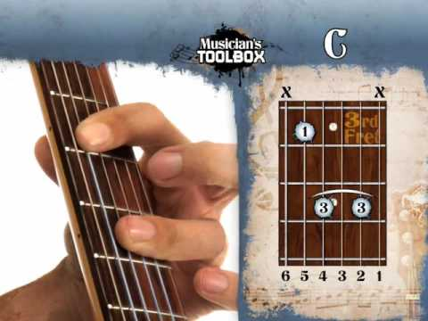 How To Play The C Barre Chord On Guitar C Bar Chord With The Root On
