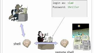 The Shell - Episode 9 - Secure Shell