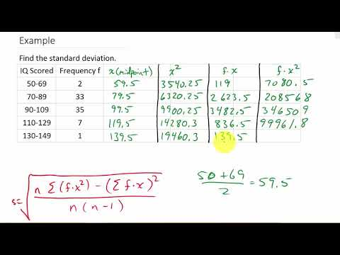 Standard Deviation Of A Frequency Distribution