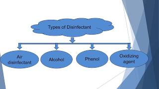 Types of Disinfectants with Examples - Microbiology with Sumi