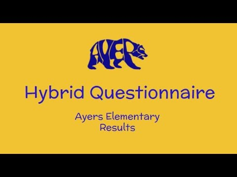 Ayers Hybrid Survey Results