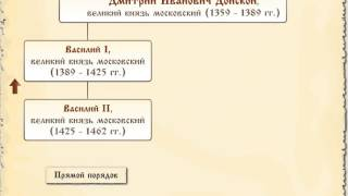 Феодальная война 1433 1453 гг