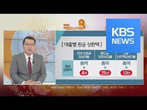 [친절한 경제] 대출 규제 강화…버는 만큼 대출 가능 / KBS뉴스(News)