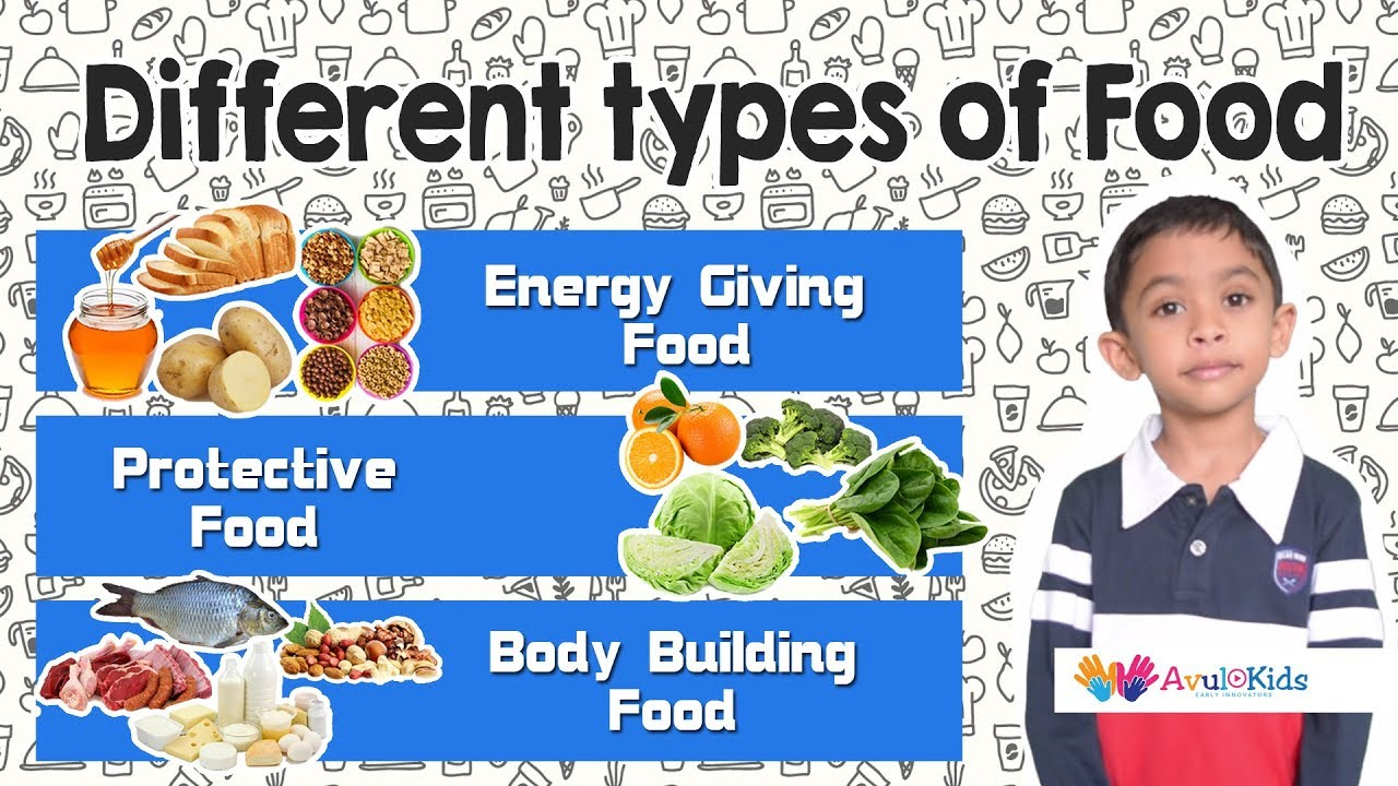 he importance of the foods we When we eliminate toxic foods and make educated how to protect yourself from toxic foods when the such warnings are of the utmost importance to the health.