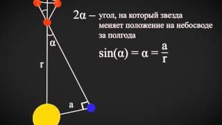 видео Параллактическое смещение и определение расстояний до Небесных светил
