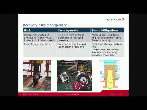 Flexible Risers Seminar Part 9 - How to safely plan and conduct riser replacement operations