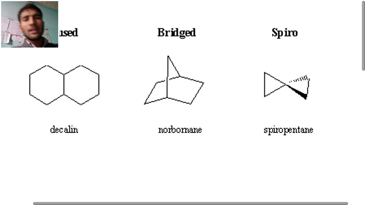 Nomenclature of Bicyclic compounds with practice Chemistry