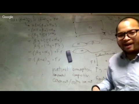 Category Theory in Thai - EP3 Funtors and natural transformations.