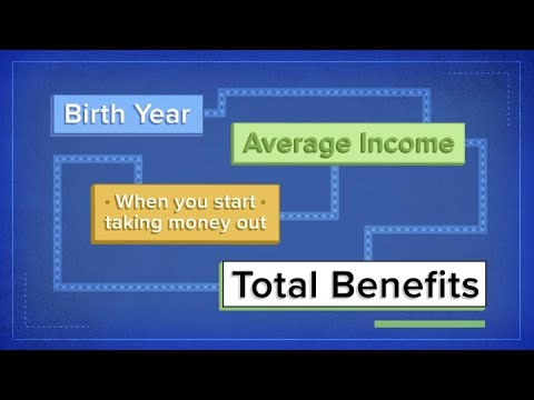 how-social-security-benefits-are-calculated-on-a-$35,000-salary