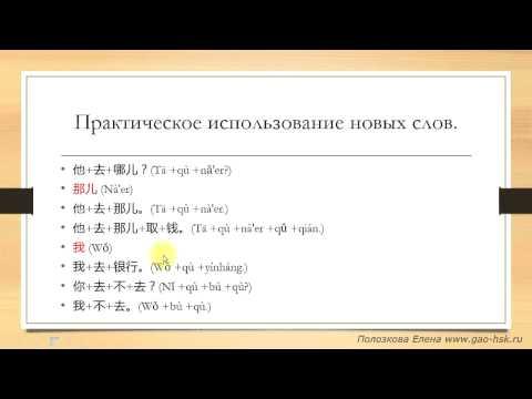 Самоучитель китайского языка для начинающих. Интенсивные