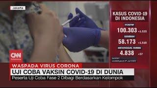 Uji Coba Vaksin Covid-19 di Dunia
