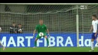 Italy vs Finland 2-0 - All Goals (06/06/2016) Friendly Match