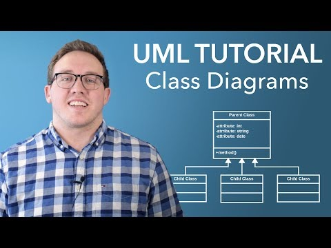 UML Class Diagram Tutorial