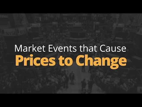 How Do Events Cause Stock Market Prices To Change?
