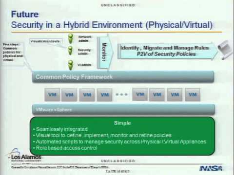 VMware world  MA8267-Building the Cloud at Los Alamos National Lab - Infrastructure On Demand