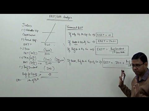 EBIT / EPS Analysis (Financial Break Even Point) ~ Financial Management for B.Com/M.Com/CA/CS/CMA