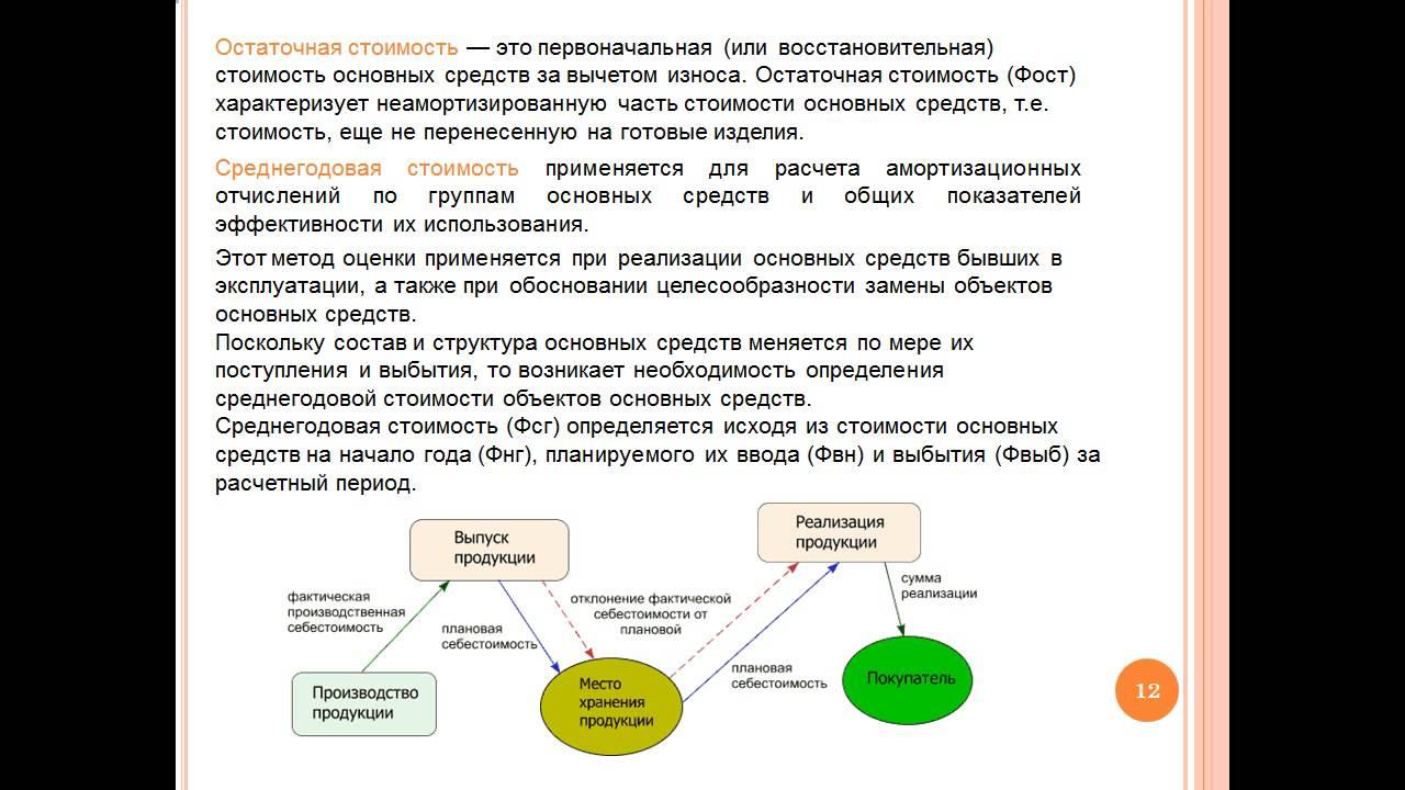 Анализ эффективного использования основных средств в организации  Анализ эффективного использования основных средств в организации