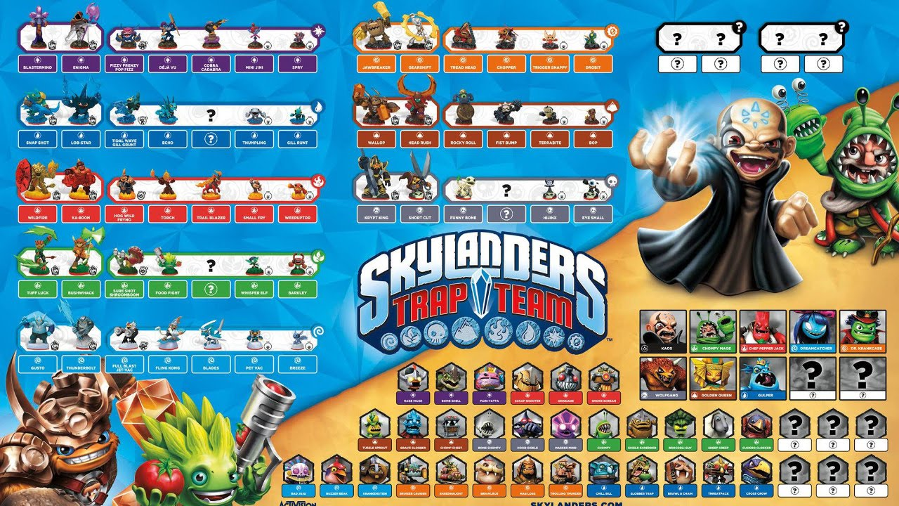 Skylanders - Trap Team - Wildfire Bringing the Heat! | 720x1280