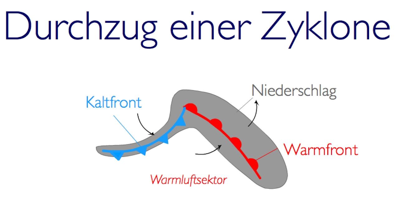 Erdkundeanimationen für Lehrer: Der Durchzug einer Zyklone ...