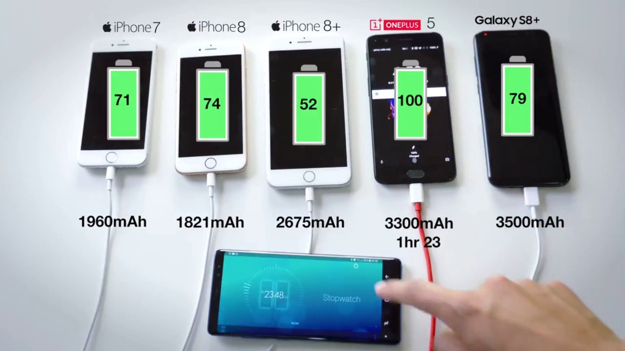 get cheap 9921d ee43f BATTERY CHARGING SPEED TEST iPhone 7 vs iPhone 8 vs iPhone 8+ vs OnePlus 5  vs Samsung S8+