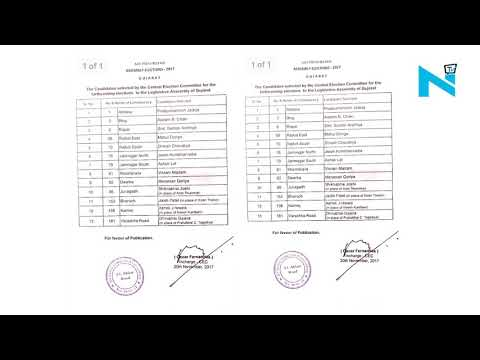 Gujarat polls- Cong releases 2nd list of 9 candidates