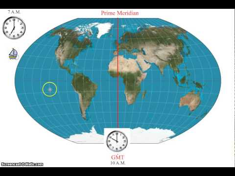 How to Determine Your Longitude Using Celestial Observations