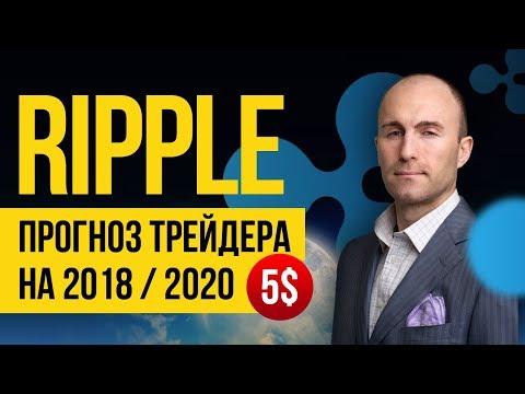 Криптовалюта Ripple Прогноз на 2018 и 2020 год 🚀 Разоблачение 5 причин роста до 5$