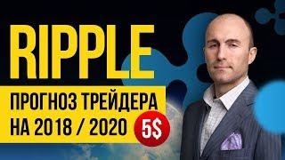 Криптовалюта Ripple Прогноз на 2018 и 2020 год