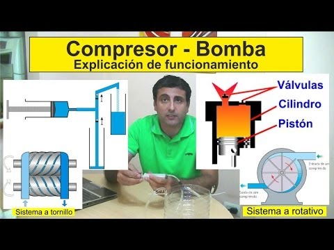 Que es un Compresor? como funciona?      What is a Compressor? how it works?