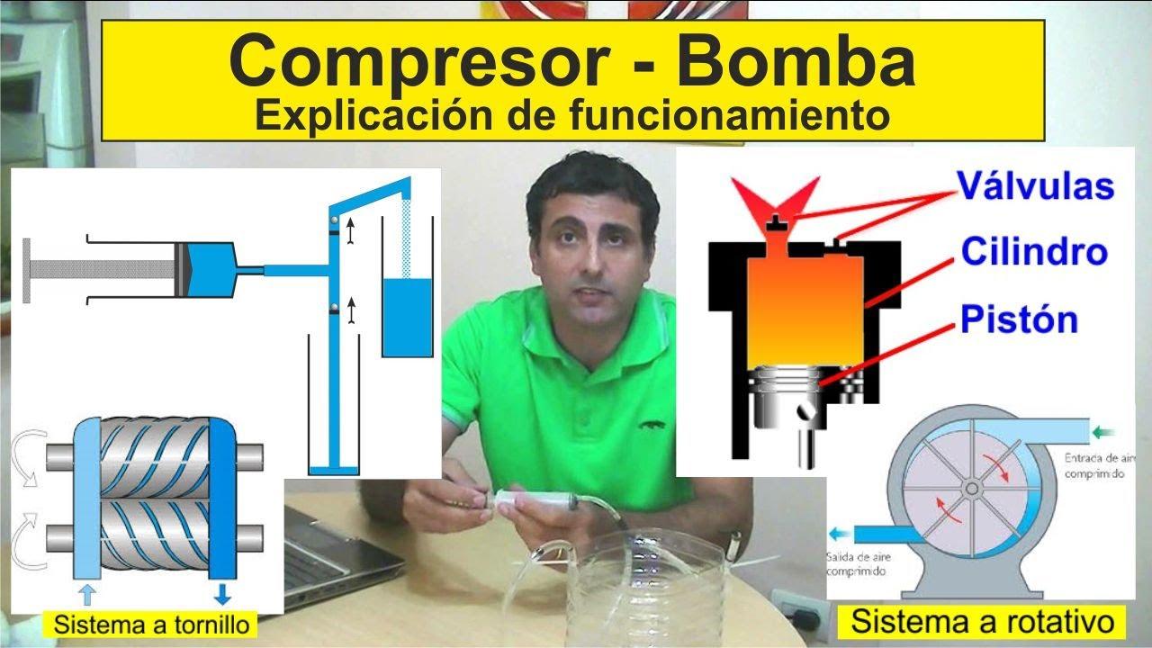 que es un compresor como funciona what is a compressor