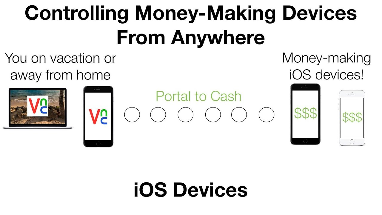 How to Control Your iOS Devices iPhone or iPod Remotely