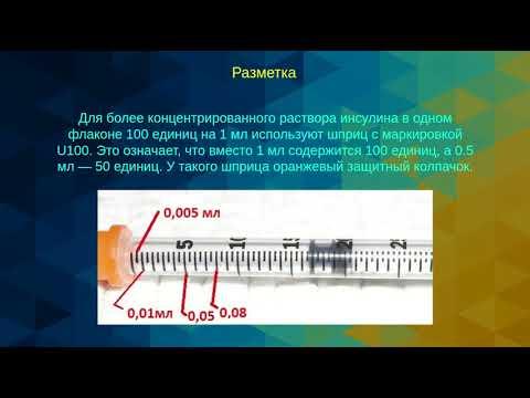 Инсулиновый шприц: дозировки и цена деления