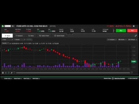 Live Stock Chart: F 10/25/2016 NYSE Stock 1 Minute Intraday Chart Ford Motor Company