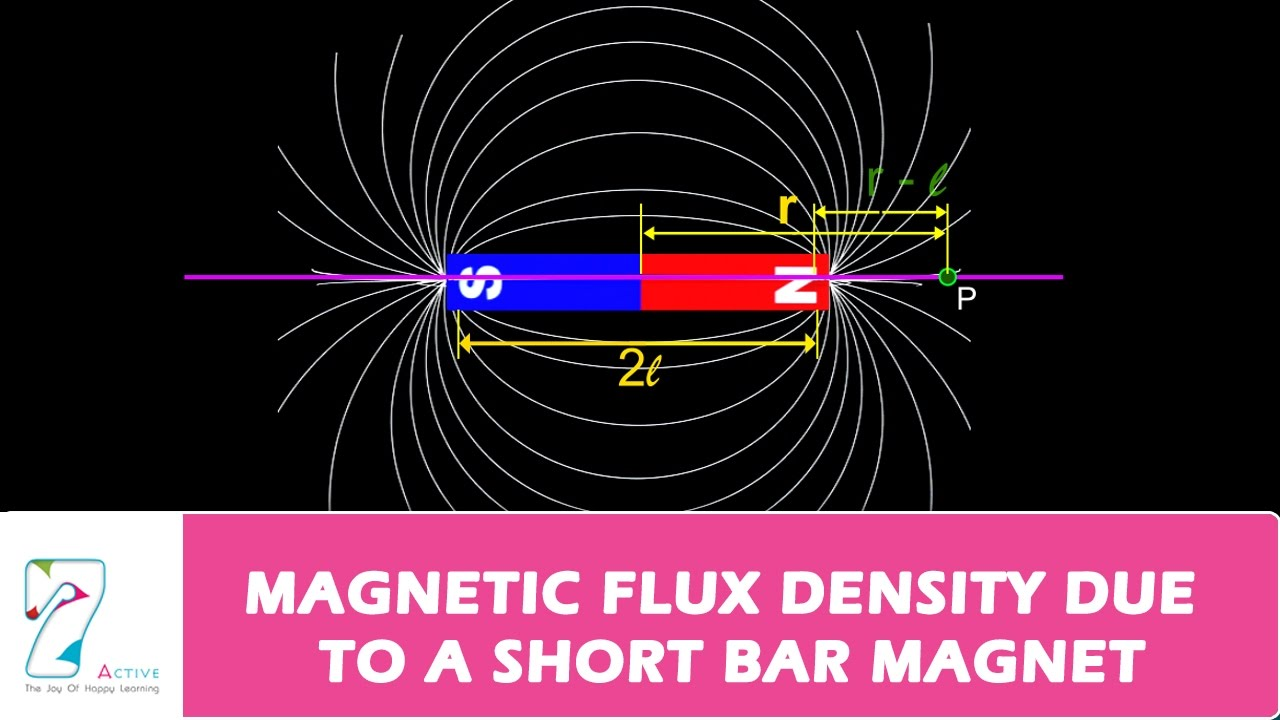 MAGNETIC FLUX DENSITY DUE TO A SHORT BAR MAGNET