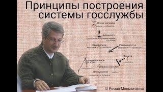 видео Особенности государственного управления экономикой