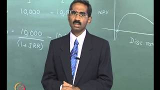 Mod-04 Lec-12 Analysis of Project Viability Capital Budgeting Guidelines-II