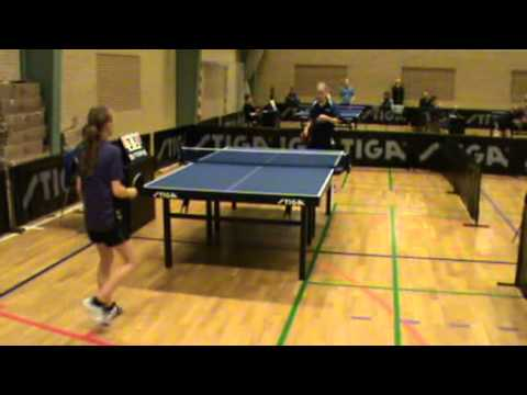 110312 TOP12, Karoline Petersen - Sofie Egeholt Bang