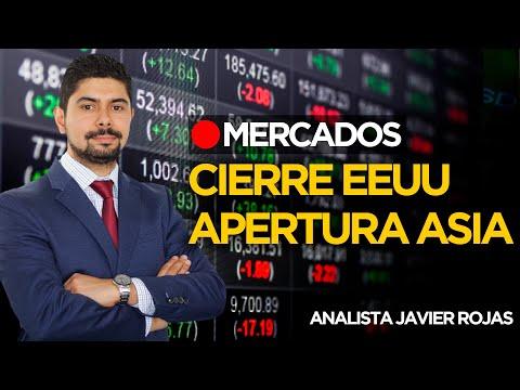 🔥 EN VIVO  Cierre Mercado EEUU y Apertura Asia  🔴 Stocks, Cryptos, Forex, Commodities