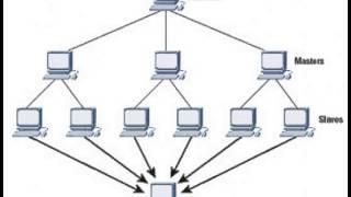 Что такое DoS и DDoS атаки?(Здесь я расскажу вам что такое DoS и DDoS атаки., 2014-07-12T08:08:28.000Z)
