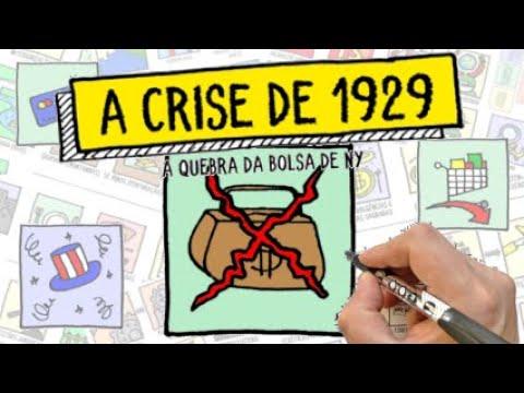 crise-de-1929-/-grande-depressão---história