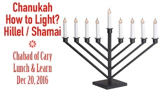 Chanuka Study How to Light the Chanukiah Menorah