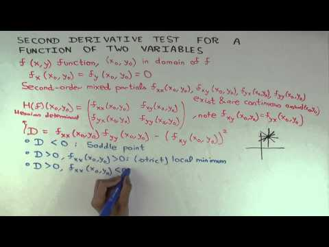 Second derivative test for a function of two variables