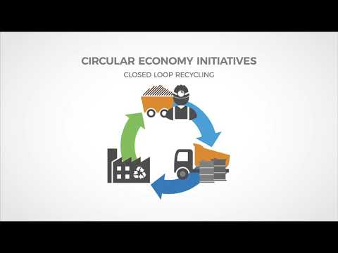 Where Does Mining Fit In With The Circular Economy? | DIF