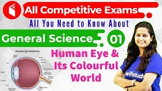 3:00 PM - All Competitive Exams | General Science by Shipra Ma'am | Human Eye & Its Colourful World thumbnail